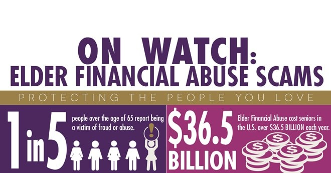 INFOGRAPHIC: Elder Financial Abuse Scams