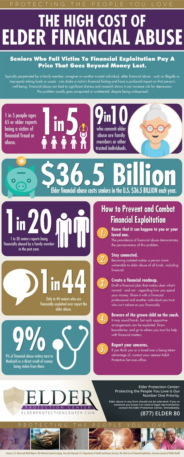 INFOGRAPHIC: The High Cost Of Elder Financial Abuse