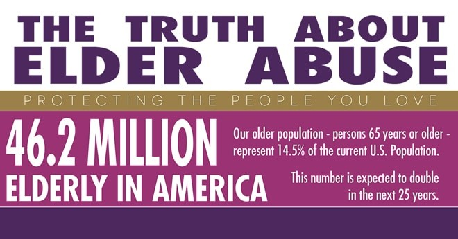 INFOGRAPHIC: The Truth About Elder Abuse